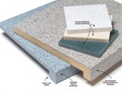 solid surface countertops 1